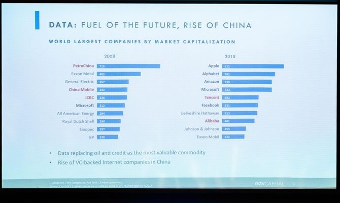 Hans Tung shares data on global economic shifts and the rise of Chinese tech companies.