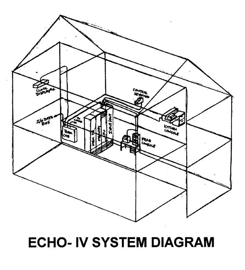 The Echo Iv Home Computer 50 Years Later Chm Blog Diagram Internal House Wiring For