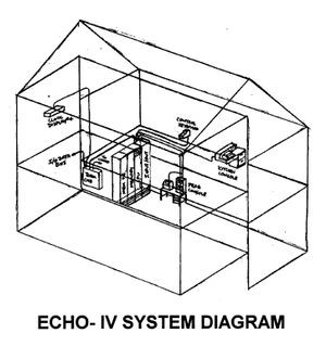 Internal house wiring for the ECHO IV.
