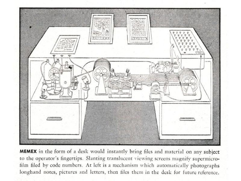 "Memex desk, as portrayed in an illustrated Life magazine version of Bush's 1945 article ""As We May Think"""