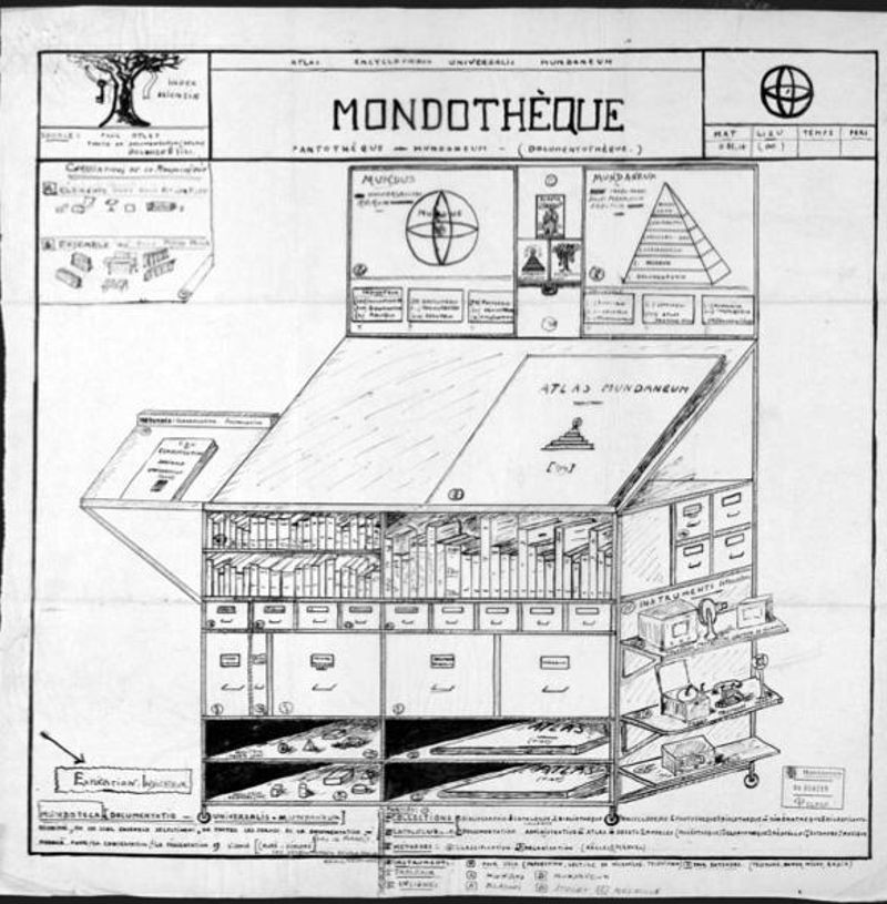 Mondothèque, Paul Otlet's 1930s multimedia desk concept for accessing remote information. Note communication devices at lower right
