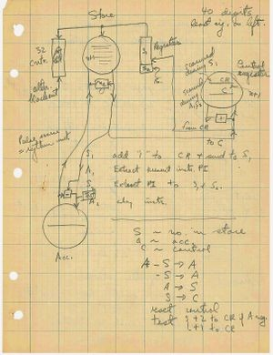 Drawing describing SWAC logical flow, Harry Huskey papers, Computer History Museum.