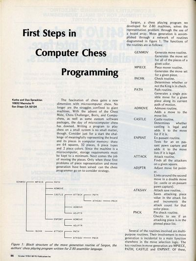 First Steps in Computer Chess Programming