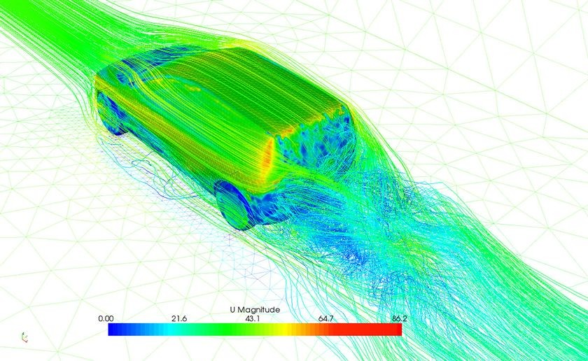 Minivan CFD simulation, 2008