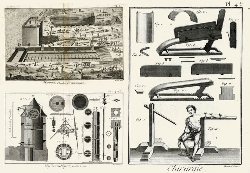 history of science and technology wikipedia history of