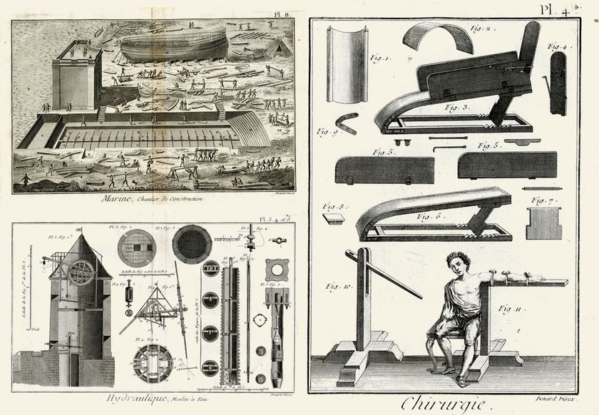 Pages on surgery, hydraulics, and shipping technology, <em>Encyclopédia, or a Systematic Dictionary of the Sciences, Arts, and Crafts</em>, edited by Denis Diderot and Jean le Rond d'Alembert, 1751-1772