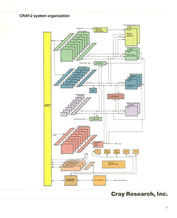 cray research inc chm revolution. Black Bedroom Furniture Sets. Home Design Ideas