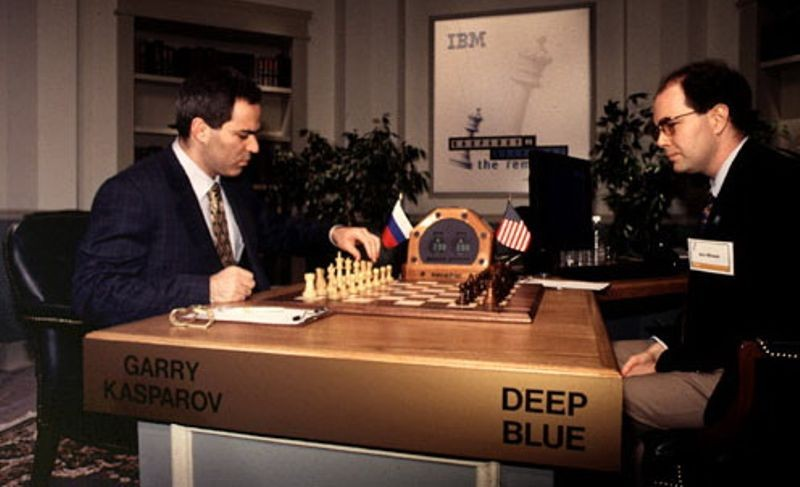 """<h2 class=""""title"""">Deep Blue defeats Garry Kasparov</h2>"""